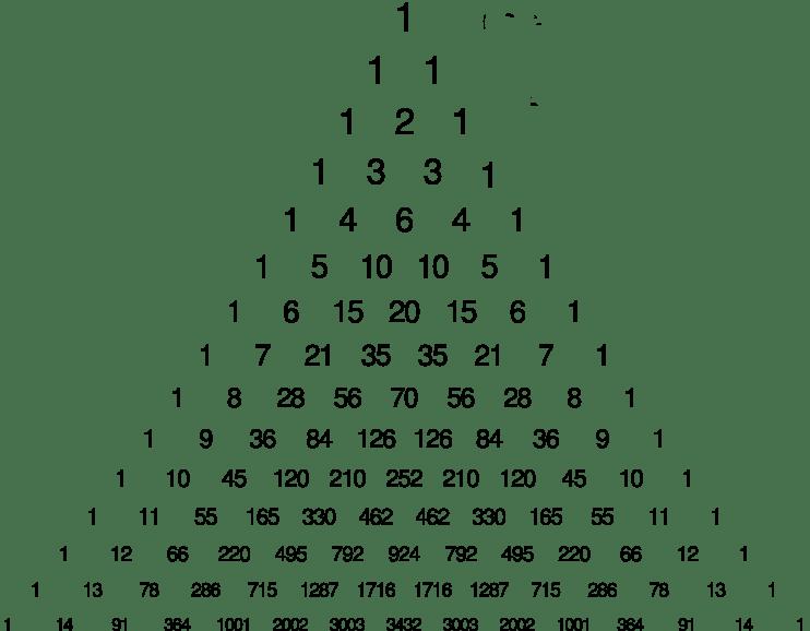 Tiángulo de Tartaglia o Pascal